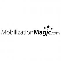 Mobilization Magic™